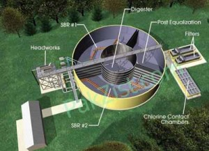 And industrial wastewater treatment