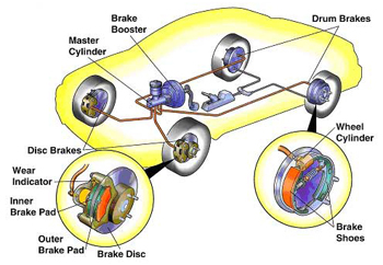 Auto Electrical paper