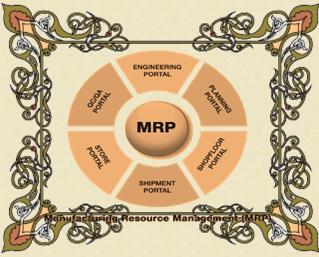Download project material requirements planning