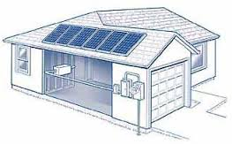 Article heating water with solar power