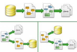 Paper databases