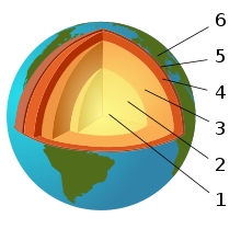 Paper geological applications of geography