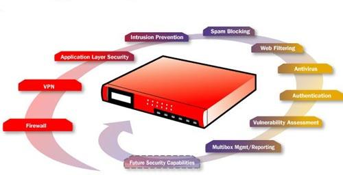 Paper-layered network security