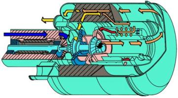 The selection of a cooling system for a gas turbine