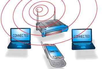 Thesis wireless networks