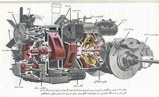 paper rotational engines (Wankel)