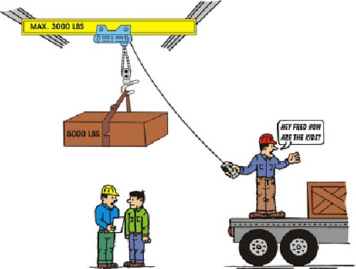 Industrial Safety, today, tomorrow backing