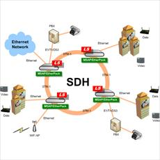 Project SDH systems