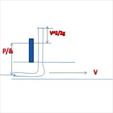 Hydraulic lesson booklet and open channels