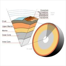 Improve learning and teaching in geological sciences