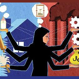 Women's employment projects from the perspective of working women