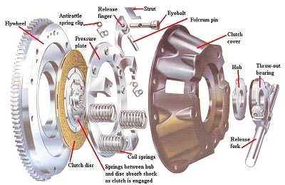 transmission-system-article