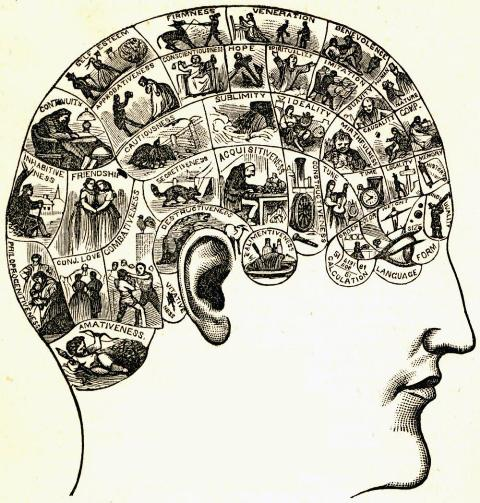 Article History of Psychology