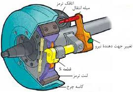 Articles of pneumatic brake system