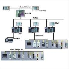 PLC project and its applications