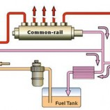 Design components of the fuel system