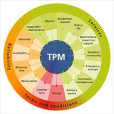 PowerPoint PM and TPM Maintenance