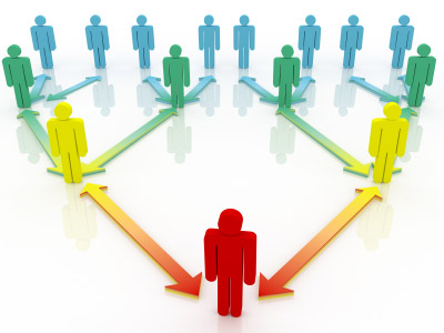 Article Leadership in Management